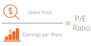 price earnings ratio formula